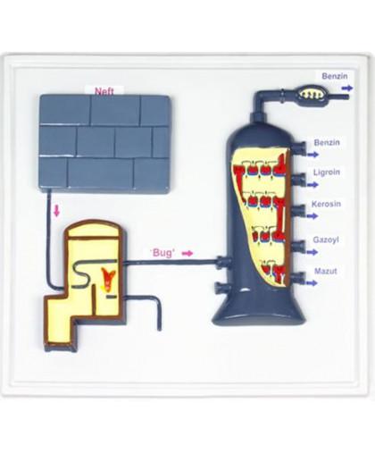 Барельефная модель нефтеперегонной установки <br />