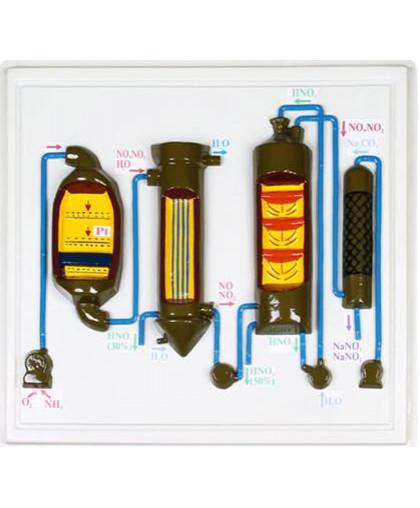 <br /><br />Барельефная модель производства азотной кислоты <br />
