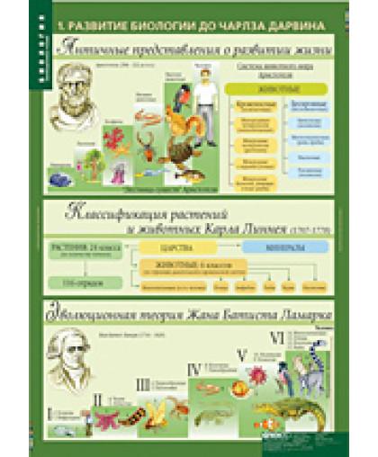 Комплект таблиц. Биология 10-11 классы. Эволюционное учение (10 таблиц)