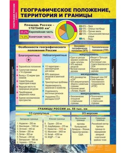 Комплект раздаточных таблиц. География России. Природа и население. 8 класс (10 таблиц)