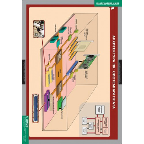 Информатика и ИКТ 8-9 классы (7-9 классы)