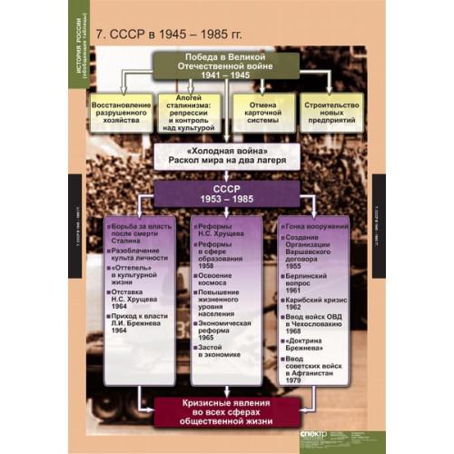 Комплект раздаточных таблиц История России (обобщающие таблицы)
