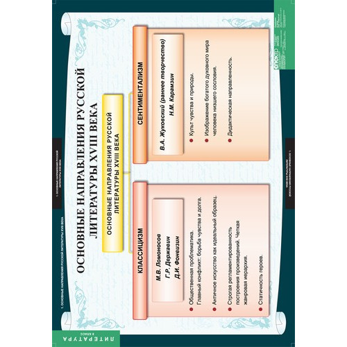 """Комплект таблиц""""Литература 8 класс"""" (12 таблиц)"""