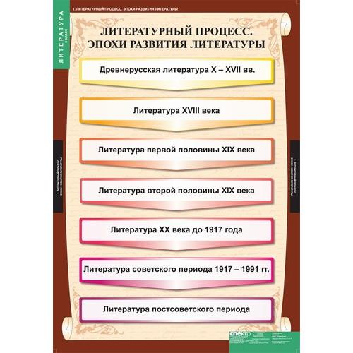 """Комплект таблиц""""Литература 9 класс"""" (12 таблиц)"""