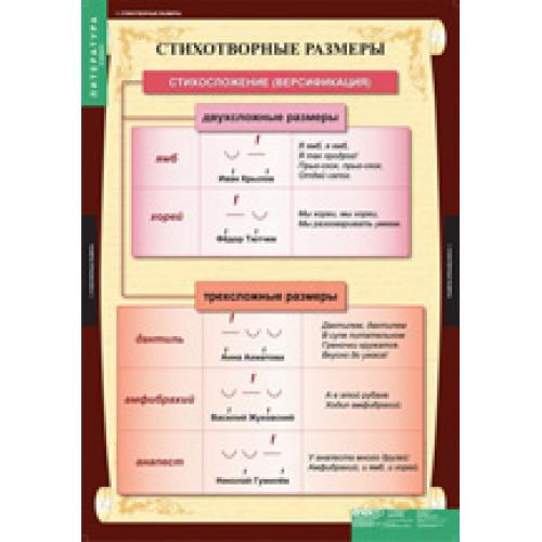 """Комплект таблиц""""Литература 5 класс"""" (12 таблиц)"""