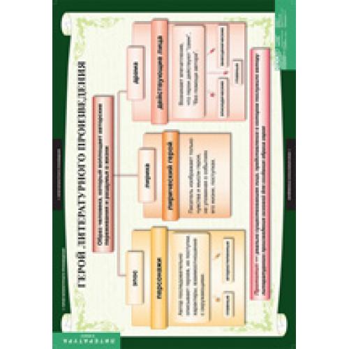 """Комплект таблиц""""Литература 6 класс"""" (12 таблиц)"""
