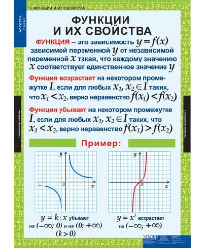 """Комплект таблиц """"Алгебра 9 класс"""""""