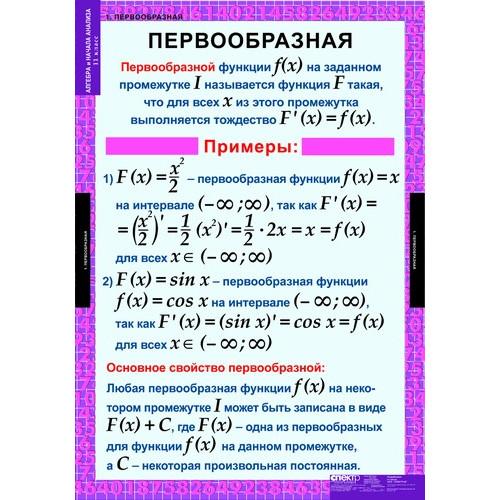 """Комплект таблиц """"Алгебра и начала анализа 11 класс"""""""