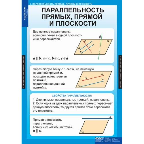 "Комплект таблиц ""Геометрия 10 класс"""