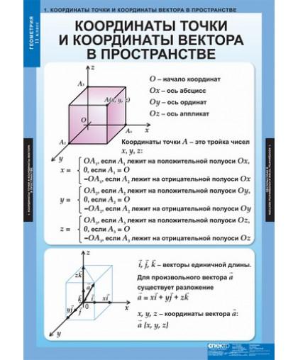 "Комплект таблиц ""Геометрия 11 класс"""