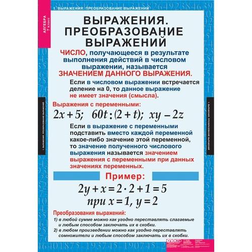 """Комплект таблиц """"Алгебра 7 класс"""""""