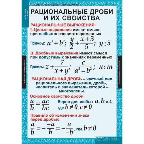 """Комплект таблиц """"Алгебра 8 класс"""""""