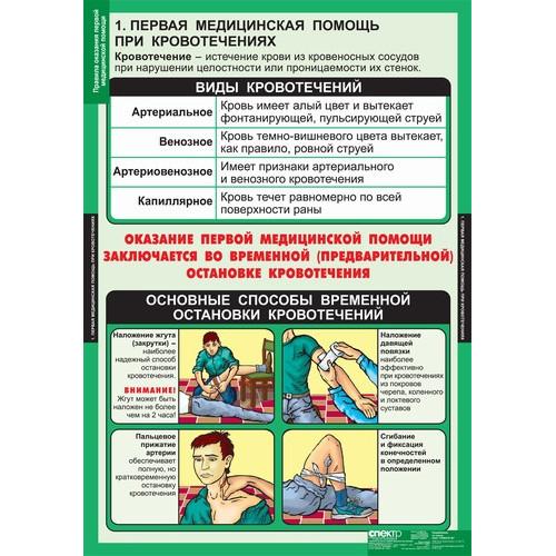 Комплект таблиц. Правила оказания первой медицинской помощи (15 таблиц)