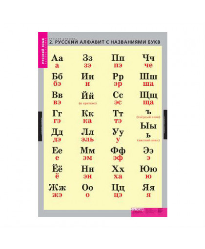 Комплект таблиц для начальной школы «Русский алфавит» (4 таблицы + 224 карточки )