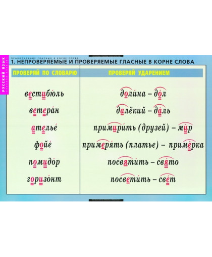 """Комплект таблиц""""Правописание гласных в корне слова.""""<br /> (5 таблиц+32 карт.)"""