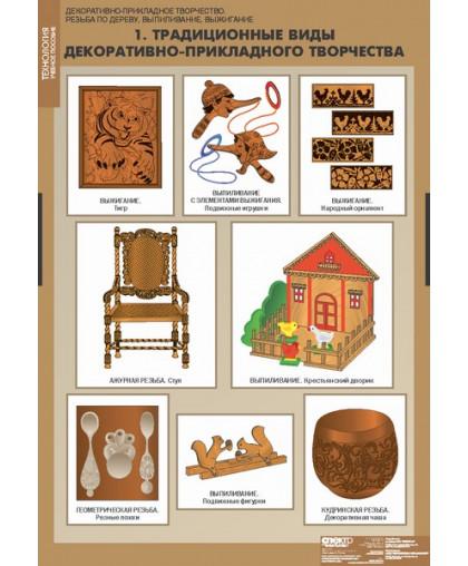 """Комплект таблиц """"Декоративно-прикладное творчество. Резьба по дереву, выпиливание выжигание""""<br />(12 таблиц)"""
