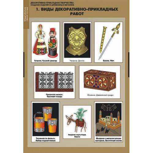 """Комплект таблиц """"Декоративно-прикладное творчество. <br />Создание изделий из древесины и металлов""""<br />(16 таблиц)"""