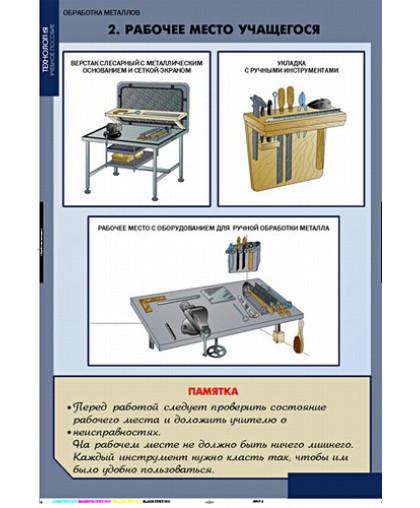 "Комплект таблиц ""Технология обработки металлов"" <br />(11 таблиц)"