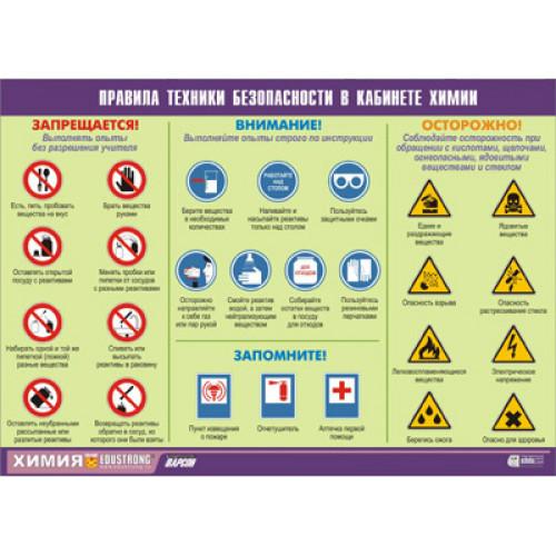 Таблица Правила техники безопасности в кабинете химии (винил)