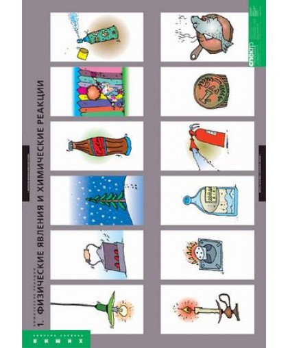 Комплект таблиц. Химические реакции (8 таблиц)